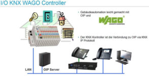 KNX Anbindung an MiVoice Office 400 Kommunikationsserver